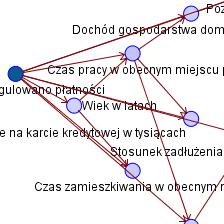 <p><strong>Techniki budowy modeli predykcyjnych</strong></p>Szeroki wachlarz technik analitycznych z obszaru klasyfikacji, segmentacji oraz badania asocjacji