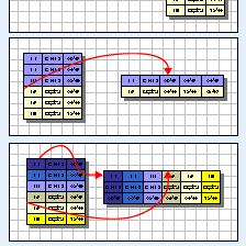 <p><strong>Restrukturyzacja zbioru danych</strong></p>Restrukturyzacja zbioru danych, czyli zmiana organizacji danych w zbiorze poprzez przenoszenie obserwacji do zmiennych lub odwrotnie