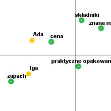 <p><strong>Redukcja wymiarów</strong></p>Techniki redukcji wymiarów pozwalające na identyfikację tzw. zmiennych ukrytych, wykorzystywanych do wyjaśniania wzorów korelacji w grupie zmiennych