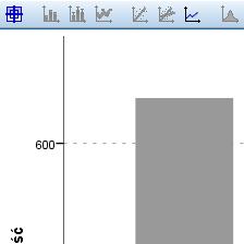 <p><strong>Edycja wykresów</strong></p>Możliwość edycji każdego utworzonego wykresu, zmiany jego typu lub układu prezentowanych na nim informacji