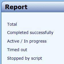 <p><strong>Raport o postępie w realizacji badania</strong></p>Monitorowanie na bieżąco postępu w realizacji badania oraz wyników