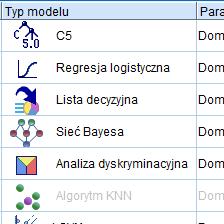 <p><strong>Automatyczny dobór modeli</strong></p>Automatyczny dobór modeli służących do klasyfikacji, predykcji i grupowania