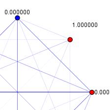 <p><strong>Raportowanie wyników analiz</strong></p>Raportowanie wyników analiz z wykorzystaniem tabel i wykresów